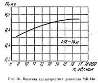 Рис. 76. Внешняя характеристика двигателя МК-14м