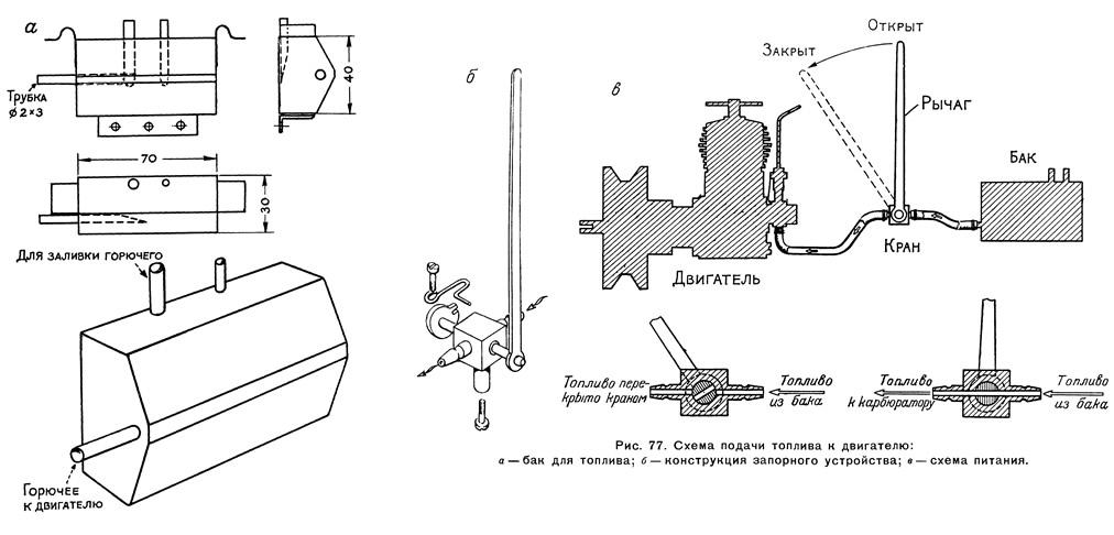 Рис. 77. Схема подачи топлива к двигателю