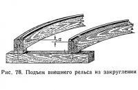 Рис. 78. Подъем внешнего рельса на закруглении