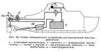 Рис. 78. Схема инерционного устройства для выключения электродвигателя