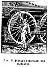 Рис. 8. Колесо современного паровоза