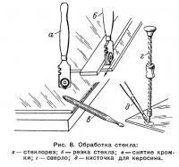 Рис. 8. Обработка стекла