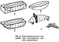 Рис. 8. Последовательность операций при изготовлении корпуса аэромобиля
