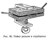 Рис. 83. Пайка рельсов в струбцинке