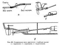 Рис. 83. Соединение вала двигателя с гребным валом