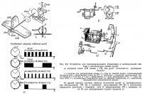 Рис. 8.6. Устройства для пропорционального управления в одноканальной системе