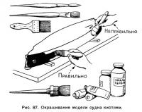 Рис. 87. Окрашивание модели судна кистями