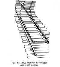 Рис. 87. Вид стрелки настоящей железной дороги