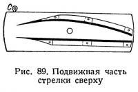 Рис. 89. Подвижная часть стрелки сверху
