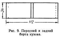 Рис. 9. Передний и задний борта кузова