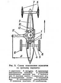 Рис. 9. Схема компановки агрегатов по третьему варианту