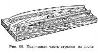 Рис. 90. Подвижная часть стрелки на доске