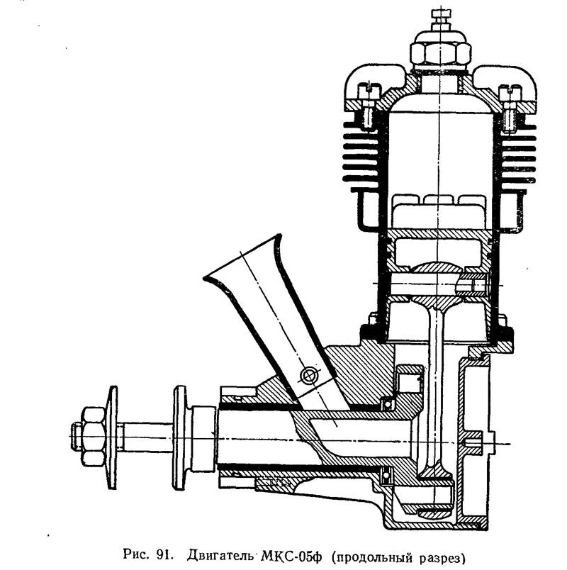 Рис. 91. Двигатель МКС-05ф (продольный разрез)