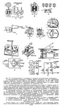 Рис. 9.1. Электромагниты и соленоиды в качестве исполнительных механизмов