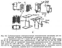 Рис. 9.2. Субминиатюрные электромагнитные исполнительные механизмы