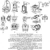Рис. 9.3. Электромагнитные механизмы