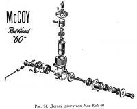 Рис. 94. Детали двигателя Мак Кой 60