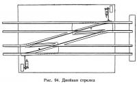 Рис. 94. Двойная стрелка