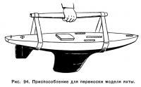 Рис. 94. Приспособление для переноски модели яхты
