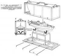 Рис. 95. Ящик для транспортировки модели по железной дороге