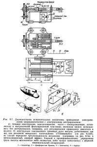 Рис. 9.7. Двухканальные исполнительные механизмы, приводимые электрическими микродвигателями