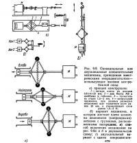 Рис. 9.9. Одноканальные или двухканальные исполнительные механизмы