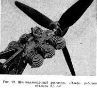 Рис. 99. Шестицилиндровый двигатель «Эльф» рабочим объемом 2,5 см3