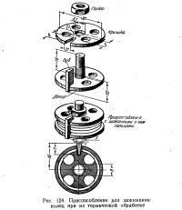 Рнс. 124. Приспособление для зажимания колец при их термической обработке