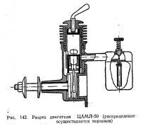 Рнс. 142. Разрез двигателя ЦAMЛ-50