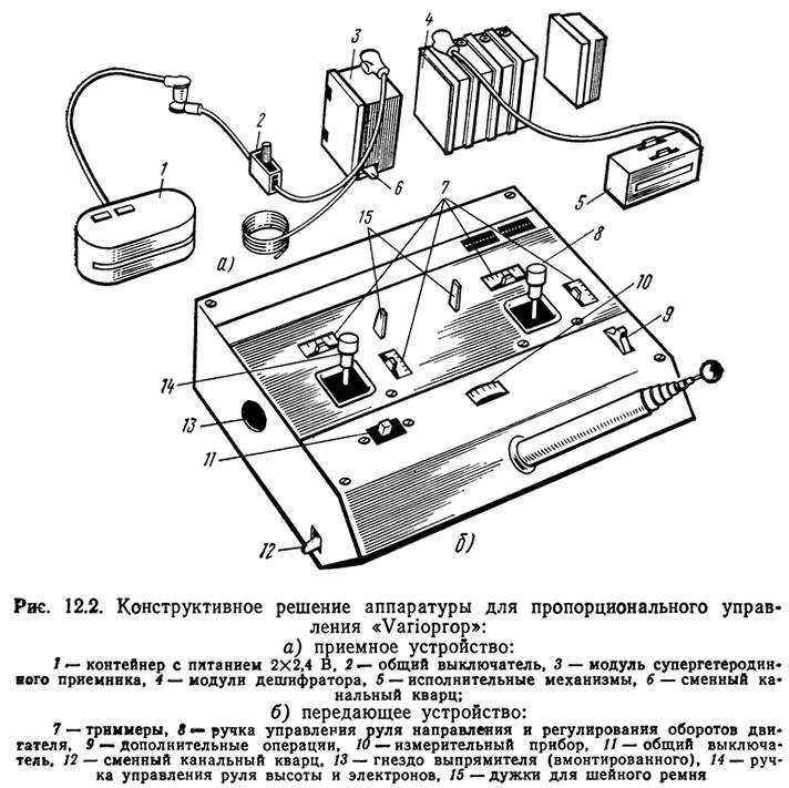 пропорциональное управление радиомоделью схема
